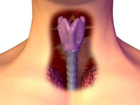 Симптомы рака горла и гортани
