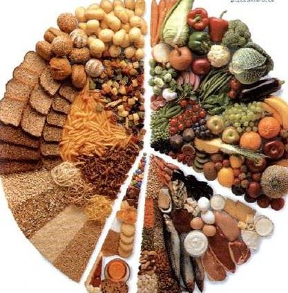 Гипохолестериновая диета меню на неделю